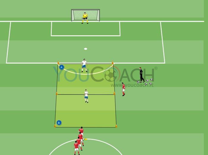 2 contre 1 - AFC Ajax