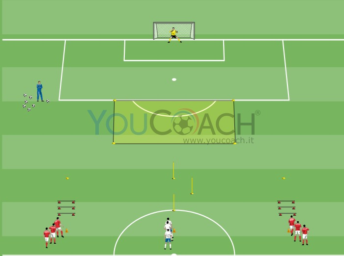 2 contre 1 - Arsenal FC