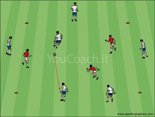 6 contre 3 pour entraîner les transitions et la possession du ballon - FC Barcelone