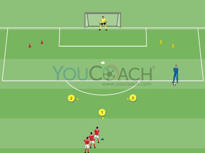 Activation psychophysique - FC Bayern Munich