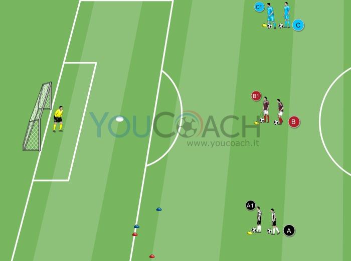 Attaque aux défenseurs et frappe au but - Newcastle