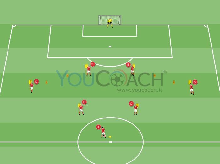 Enchainement de passes rapides avec finition - Manchester United