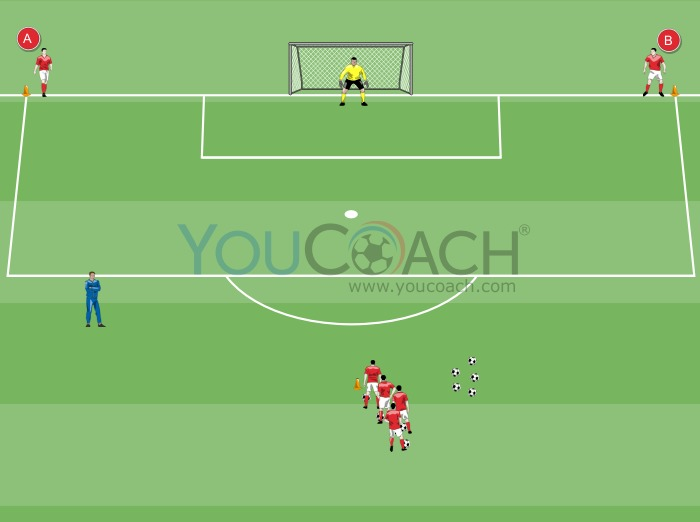 Double finition - Manchester United F.C.