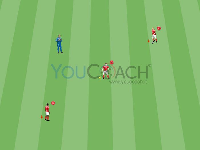 Passe et mouvement - Manchester United FC