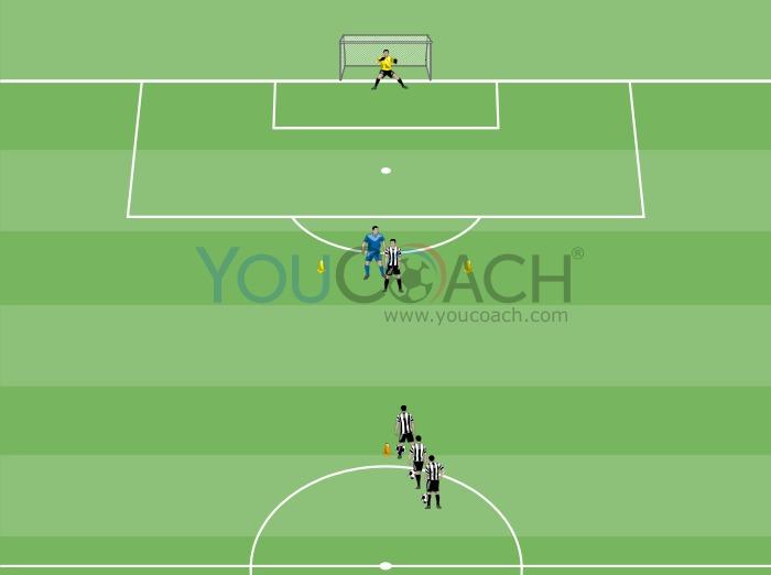 Passe et finition - Equipes de jeunes Juventus FC