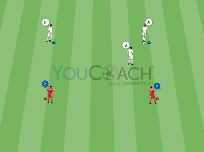 Passe et technique de base - Real Madrid CF