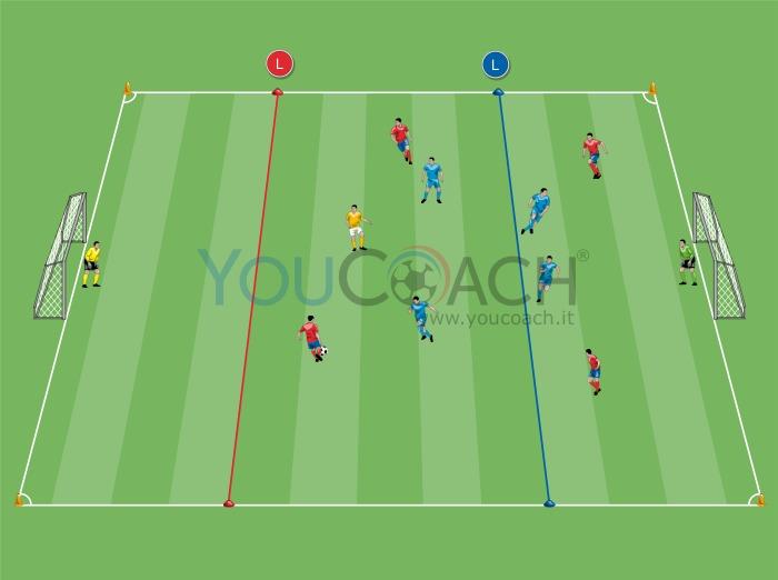 Pressing et prévention du contre - Barcelone F.C.