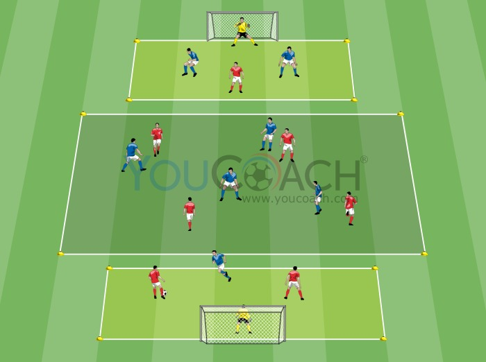Small sided game en 3 sections - Arsenal FC