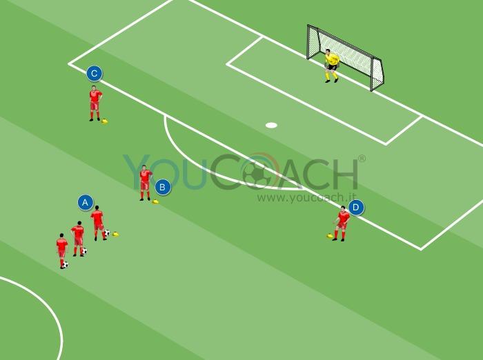 Triangulation, passe et tir - Bayer 04 Leverkusen Fußball